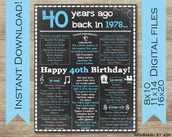 40th Birthday for Him, 1978 Birthday Sign, Back in 1978, Happy 40th Birthday, 40th Birthday Sign, 40th Birthday Poster