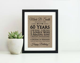 60th Birthday Gift for Women-60th Birthday Gift for Ideas-60th Birthday Gifts for Men-60th Birthday Gifts for Mom-60th Birthday Gift for Dad