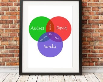Personalised Print Venn Diagram