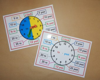 Telling the Time, Clock, A4 Poster,  Clock Face, Learning Time,  KS1, KS2, Teaching resource, learning resource, educational, learn the time