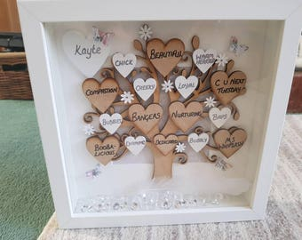 Personalised Word Memory Tree