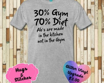 30 percent Gym 70 percent Diet