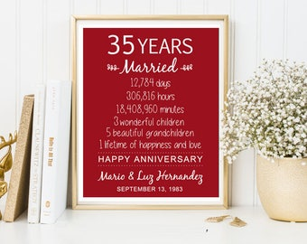 35th Anniversary Gift For Her Women Men Wife Him Sister Brother Mother Father