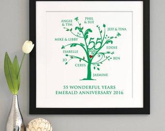Personalised Emerald Anniversary Family Tree Print