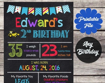 Birthday Chalkboard Sign * Personalized Birthday Chalkboard Printable * ANY AGE AVAILABLE * Second Birthday Sign Birthday Party Prop #1