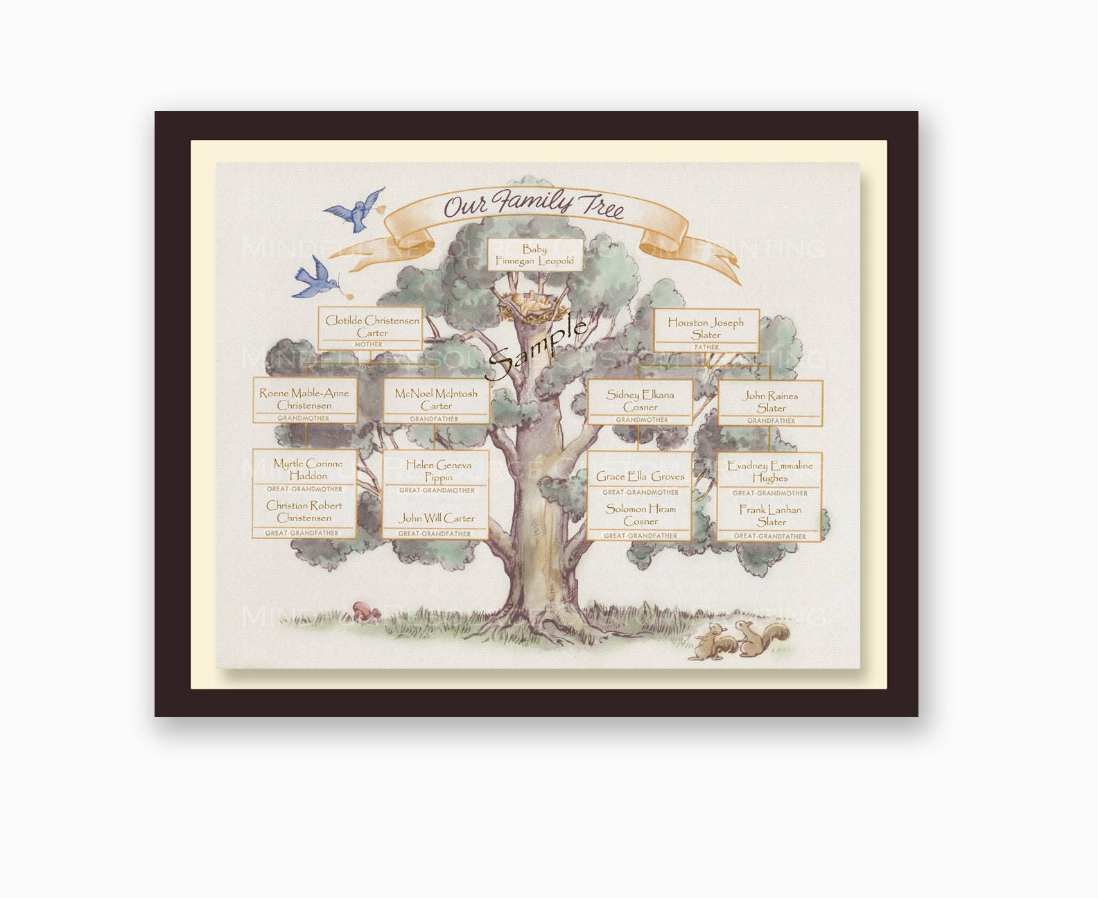 Monogrammed Baby Gifts Australia : Personalized baby gifts retro family tree