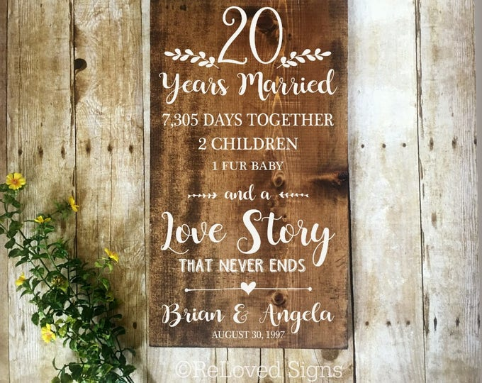 20 Years Together, 20th Anniversary, Custom Anniversary Gift, Gift for Couples, Love Story that Never Ends