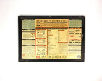 Vintage 1955 Chevrolet Service Dealer Handout Vintage Electricity In The Home Wall Hanging 1950s Chevy Dealer Give A Way Chart