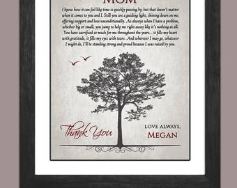 Mother Gift Print - Mom Gift - Mom Poem - Gift From Daughter - Daughter Mother Gift - Mother Christmas Gift -  Personalized Gift For Mom