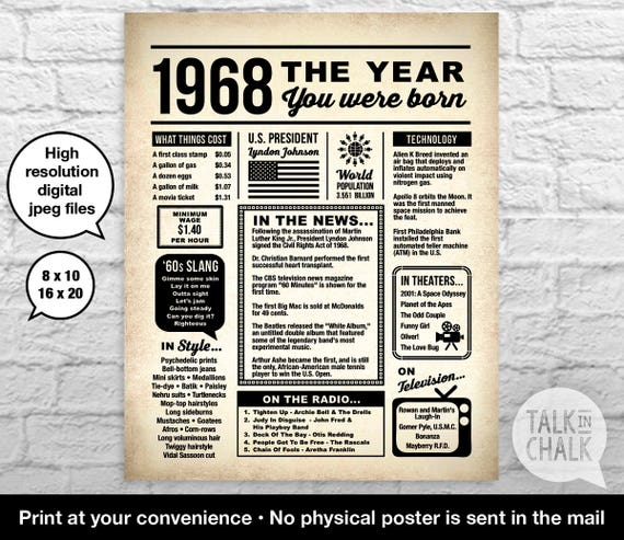 Back In 1968 Newspaper-Style DIGITAL Poster 50th Birthday
