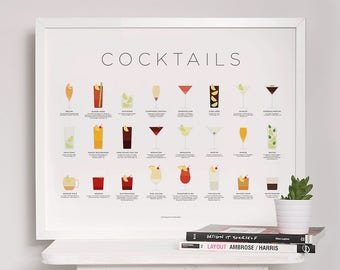 Cocktail print – Cocktail poster – Cocktail art – Drinks – Cocktail gifts – Cocktail recipe – Infographic – Kitchen poster – Kitchen art