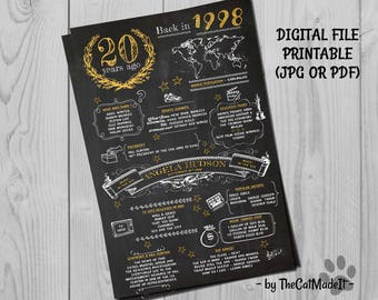 20th Birthday Gift, Birthday Chalkboard, Poster Sign Party Decoration , Poster Ideas, What happened in 1998, born made in 90s, Digital File