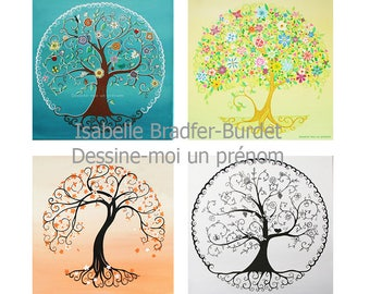 The four seasons of the tree of life paintings