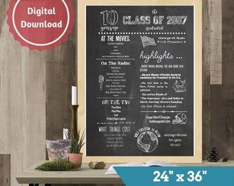 """10th Class Reunion Chalkboard Sign, Class of 2007, High School Reunion, College Reunion, 24""""x36"""", Chalkboard Poster"""