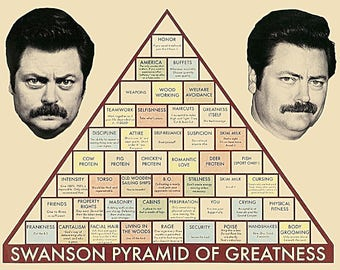 Irresistible image in ron swanson pyramid of greatness printable version