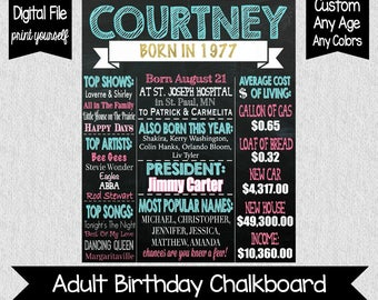 Pink and Blue 40th Birthday Chalkboard Sign - Facts About 1977 - 40th Birthday Decor - 1977 - 40 Years Old - Facts From 1977 - Birthday Sign
