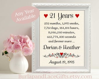 21st Wedding Anniversary Gift for Wife Anniversary Gift for Husband Gift to Wife Gift to Her Gift for Her Husband Anniversary (ana207-21)