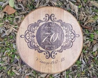 Commemoration of Age Bourbon Barrel Head