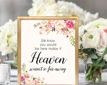 In Loving Memory Sign, Memorial Table Sign, In Memory Of, Remembrance Sign, In Loving Memory Printable, Printable Wedding Sign, Floral,#B512