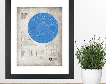 Your Custom Astrological Chart Print | Fine Art Quality Print | Birth Chart | Natal Chart | Zodiac Wheel | Astrology Gift | Astrology Art