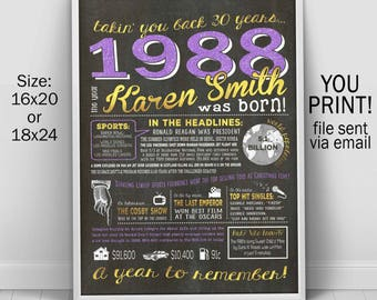 30th birthday poster - 30th birthday decoration for her - 30th birthday gifts for woman - chalkboard poster - 30 years ago - you print