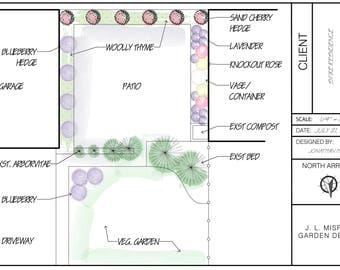 Plant By Numbers Garden Design