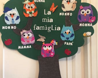 Felt family tree