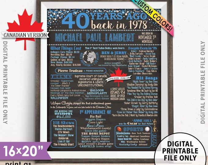 """40th Birthday Gift 1978 Birthday Poster, Flashback 40 Years Ago Back in CANADA in 1978, Custom Chalkboard Style PRINTABLE 16x20"""" 1978 Poster"""