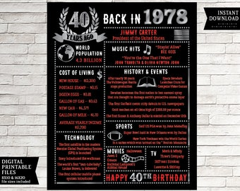 40th Birthday Chalkboard, 40 Years Ago in 1978, 1978 Poster Born in 1978 40th Birthday Gift 40th Birthday Poster, 40th Birthday Gift for Dad