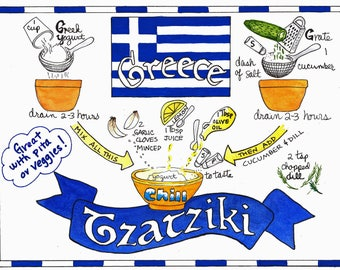 Tzatziki -illustrated recipe