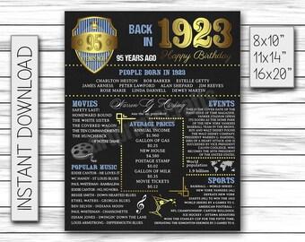 95th Birthday Decor, 1923 Birthday, 95 Years Ago, 95th Birthday Sign, Digital Chalkboard, Chalkboard Printable, Birthday Decoration, DIGITAL