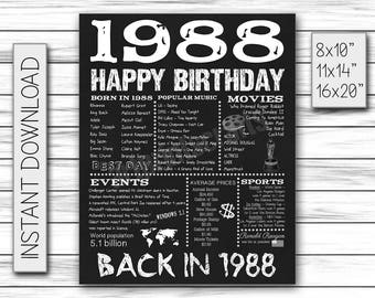 1988 years ago, Born in 1988, back in 1988, Birthday Sign, Happy Birthday, Adult Birthday, Birthday Gift, 1988 History, Poster, DIGITAL FILE