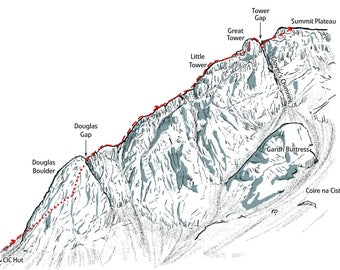 Tower Ridge, Ben Nevis. Line illustration showing the classic climbing route.