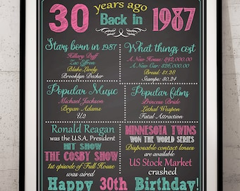 30th Birthday Sign, 30th Birthday For Her, 1987 Birthday Sign, Back in 1987, Happy 30th Birthday, 30th Birthday Poster, 30 Birthday for Him