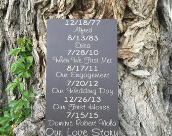 CUSTOM 5th Anniversary Gift for Her. Fifth Anniversary Gifts. Wood Anniversary Sign. Our Love Story with Important Dates Wooden Sign.