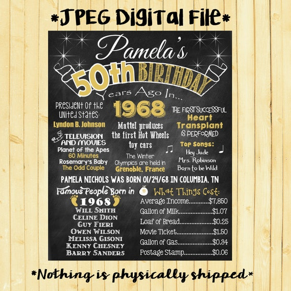 Custom Family Tree Typography Art 11x14 besides Vintage Hersheys Gold Bar Paperweight likewise Funny Greeting Card You Are Pretty Fking likewise We Still Do 50th Wedding Anniversary in addition 50th Birthday Chalkboard Poster Years Born 6. on 50th wedding anniversary ts