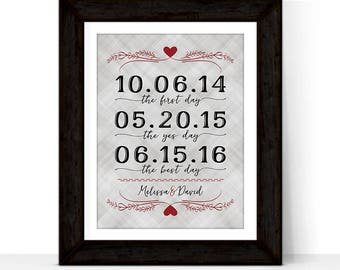 Unique wedding gifts for couple | Our love story | anniversary gifts for fiancé | wedding anniversary gift paper for him for her