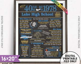 "1978 Reunion Poster, 40th Reunion, Back in 1978 Flashback 40 Years Ago, Class of 1978, Chalkboard Style PRINTABLE 8x10/16x20"" 1978 Poster"