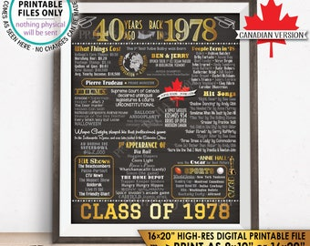 "Class of 1978 Reunion 40 Year Reunion CANADA Back in 1978 Flashback to 1978 40 Years Ago, PRINTABLE 8x10/16x20"" Chalkboard Style Sign <ID>"