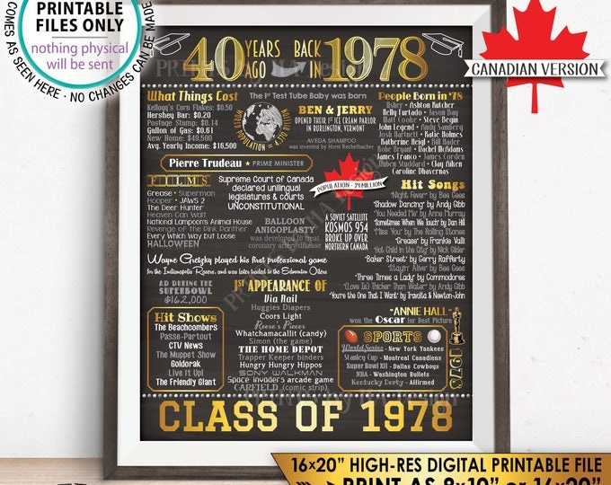 """Class of 1978 Reunion 40 Year Reunion CANADA Back in 1978 Flashback to 1978 40 Years Ago, PRINTABLE 8x10/16x20"""" Chalkboard Style Sign <ID>"""