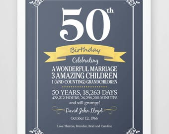 Personalized 50th birthday print, fifty years old gift - Design is suitable for ages 40 and over.