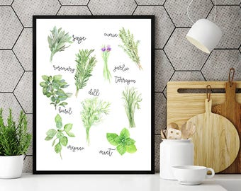Greens Printable, Herbs Printable, Kitchen Art, Kitchen Wall Art, Culinary Print, Kitchen Decor, Kitchen Printable, Kitchen Print, Herbs Art