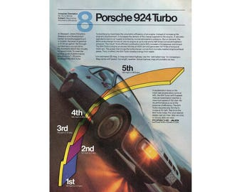 Vintage poster advertisement of a 1980 Porsche - 19
