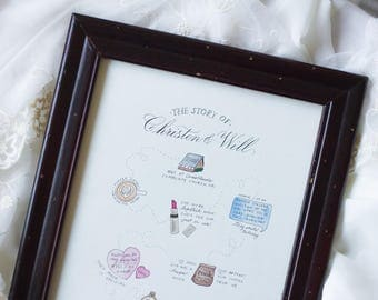Love Story Calligraphy and Watercolor Map