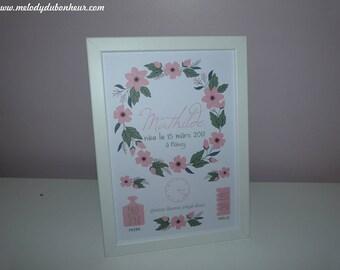Frame poster birth flower baby girl room decor