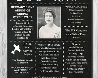 Personalized 100th Birthday Chalkboard Poster, 1918 Facts DIGITAL FILE
