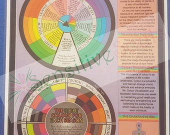 Colour Therapy A5 information chart.