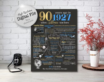 Personalized 90th Birthday Chalkboard Poster Design, 1927 Canadian/World Events & Fun Facts, 90th Birthday Gift, Digital File