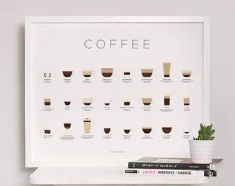 Coffee print – Coffee poster – Coffee art – Drinks print – Coffee gifts – Coffee lovers gifts – Infographic – Kitchen poster – Kitchen art