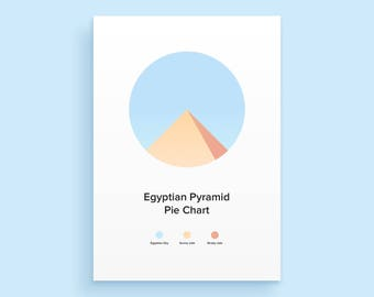 Egyptian Pyramid Pie Chart